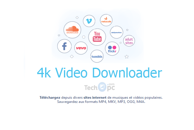 4K Video Downloader avis