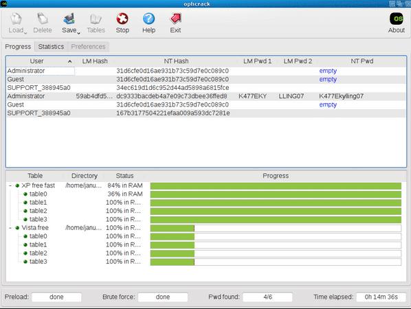 meilleurs logiciels pour réinitialiser, récupérer, modifier ou supprimer supprimer mot de passe administrateur Windows.