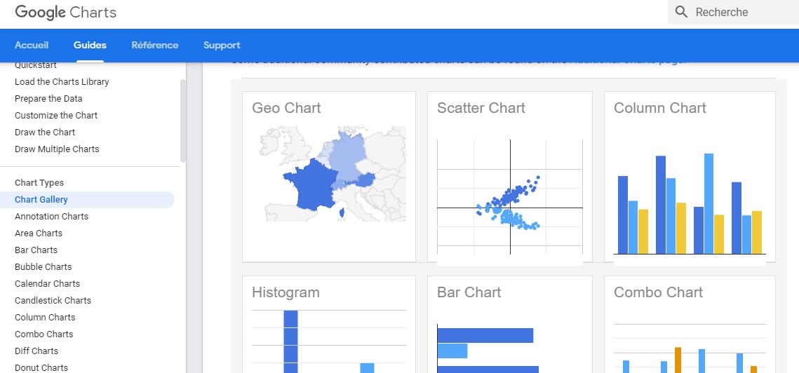Google Charts, Outils infographie gratuits enligne