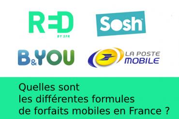 forfaits-mobile-france