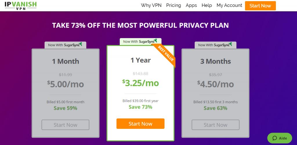 IPvanish VPN tarifs